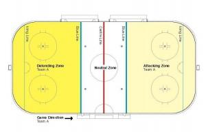 01_IIHF_Official_Rule_Book_2014-18_Web_V6_Strana_022