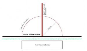 01_IIHF_Official_Rule_Book_2014-18_Web_V6_Strana_023_b