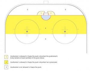 01_IIHF_Official_Rule_Book_2014-18_Web_V6_Strana_114